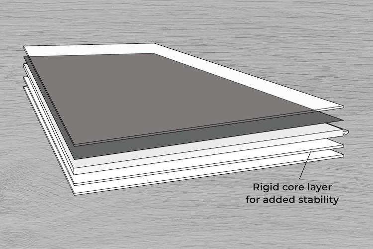 Vinyl rigid core diagram