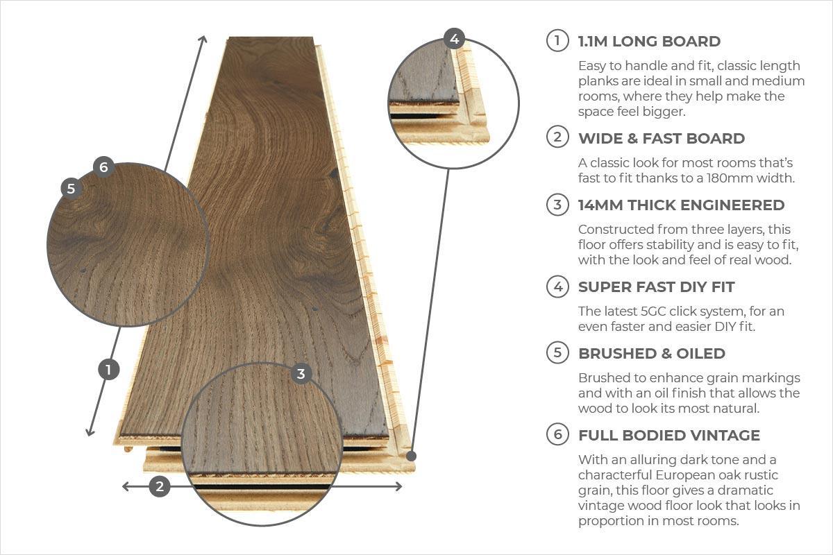 Home Choice Engineered European Rustic Oak Flooring 180mm Cocoa Oiled