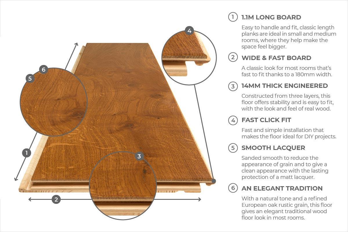 Home Choice Engineered European Oak Honey Lacquer
