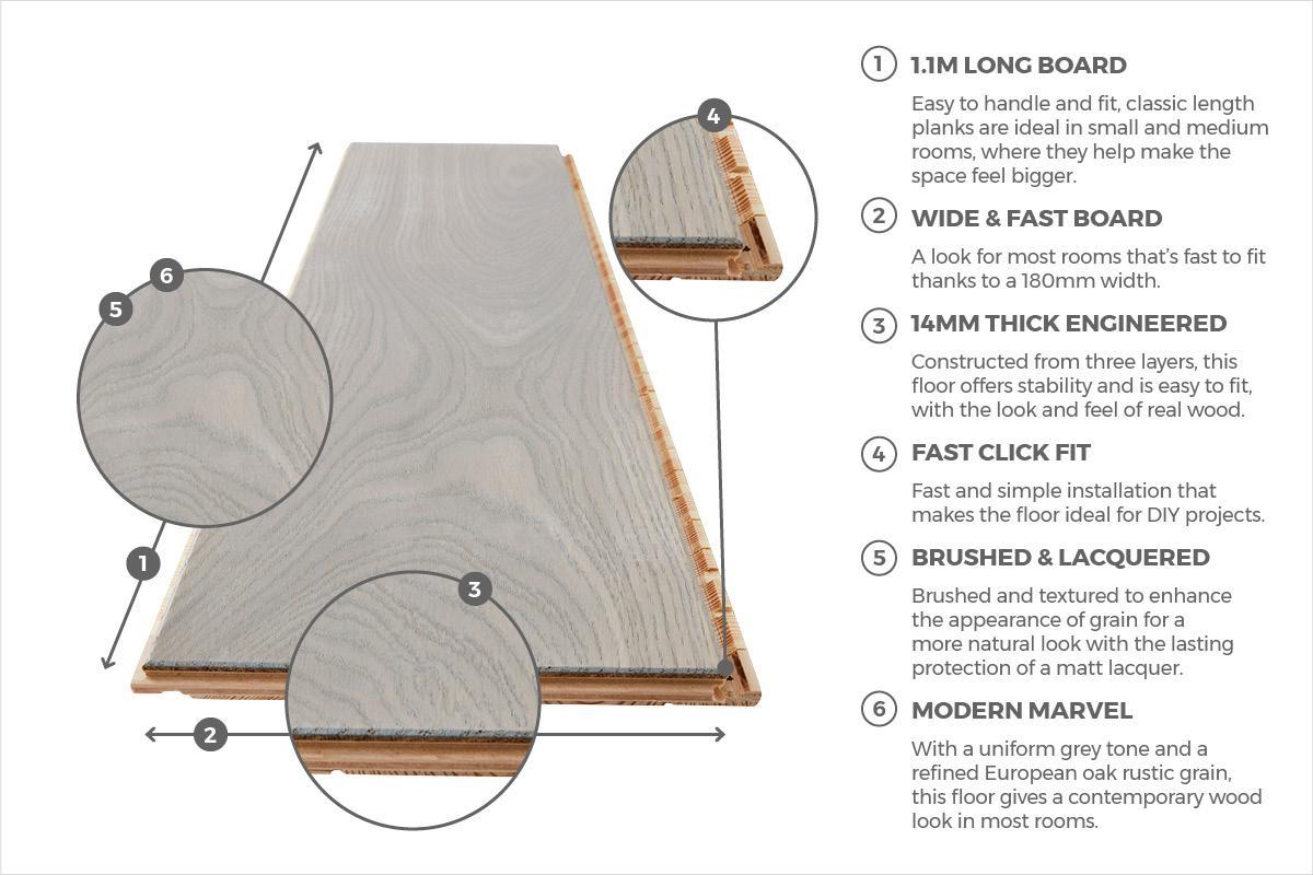 Home Choice Engineered European Oak Flooring Paloma Grey Lacquered