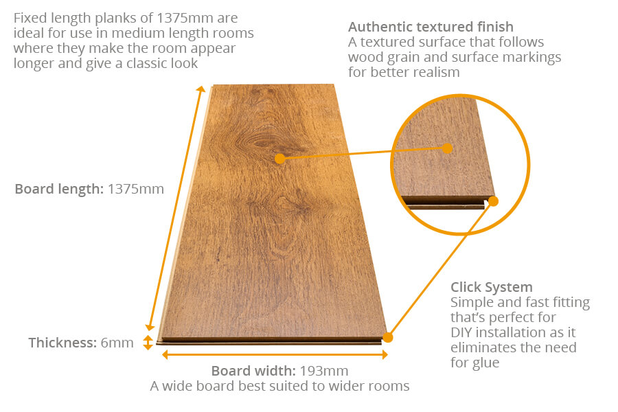 Series woods 6mm laminate flooring oak natural for Laminate flooring deals