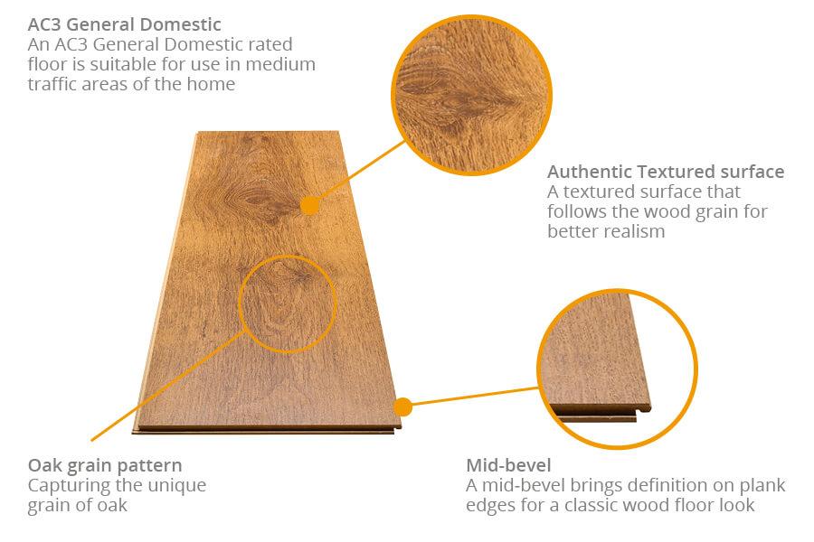Series Woods 6mm Laminate Flooring Oak Natural