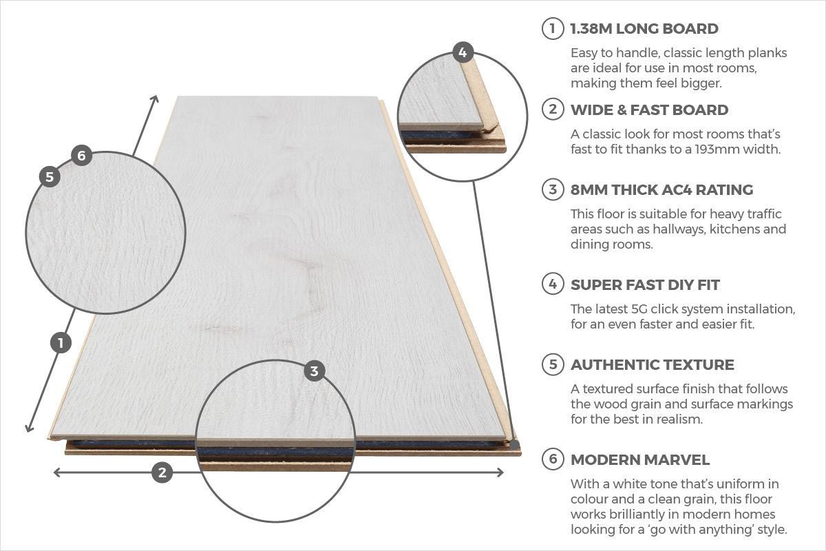 8mm Laminate Flooring lamton laminate 8mm american classics collection Series Woods 8mm Laminate Flooring Oak White