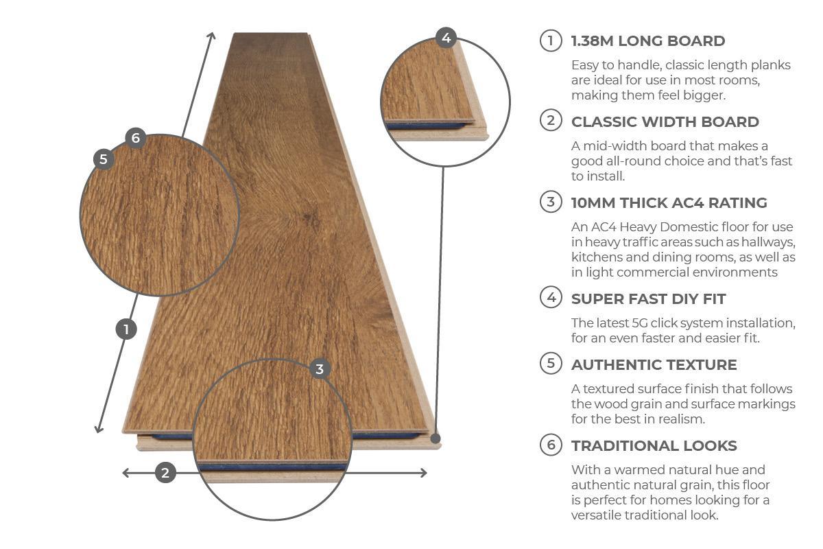 Series Woods 10mm Laminate Flooring Harvest Oak
