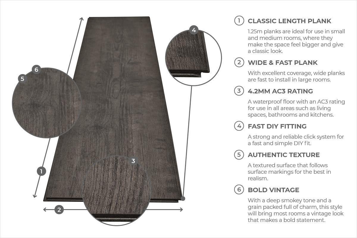 Spectra Smokey Grey Pine Plank Luxury Click Vinyl Flooring