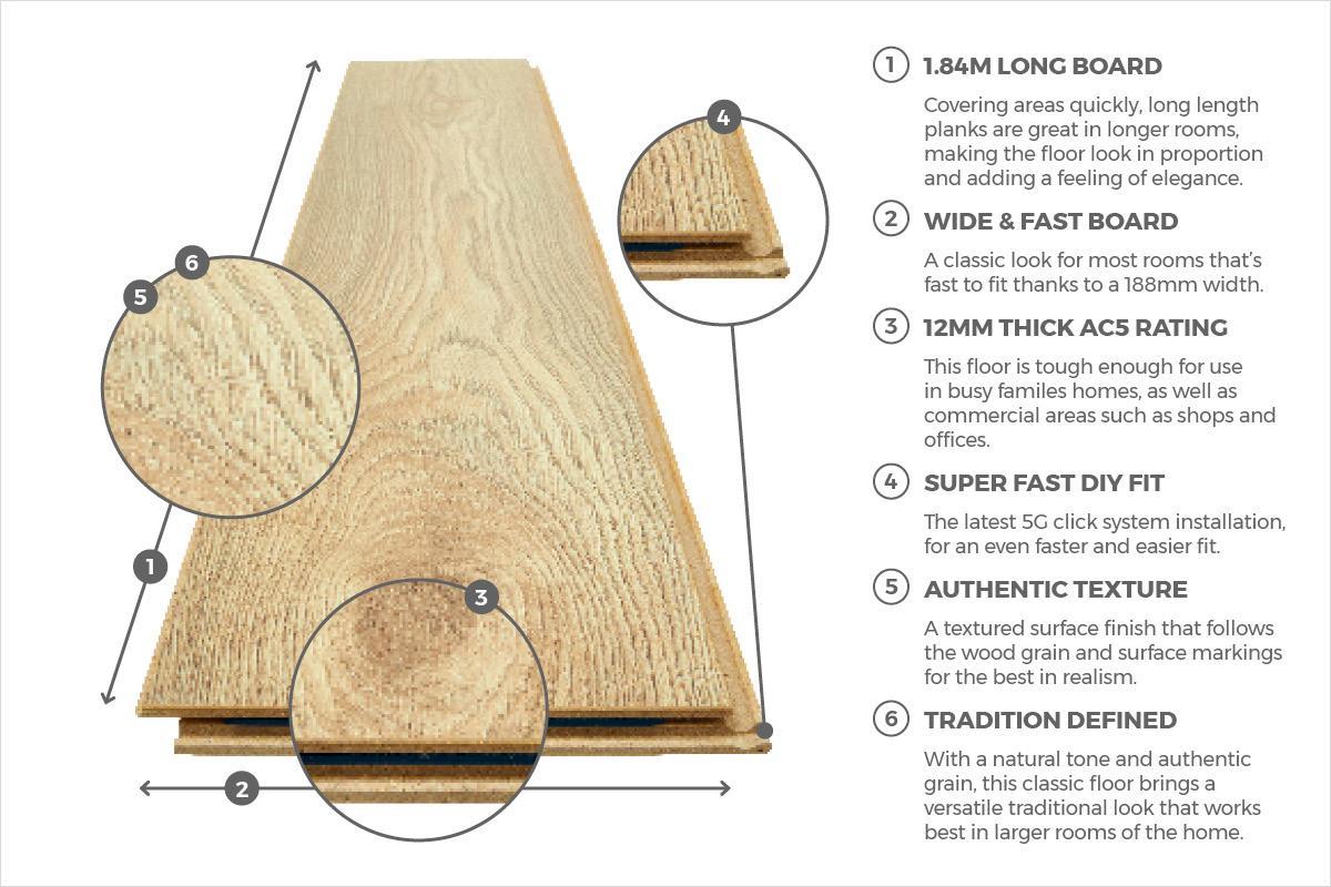 Woodmark 12mm Laminate Flooring Makro Nature Oak