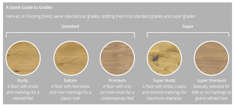 What Is Engineered Flooring Uk Flooring Direct