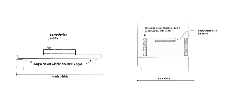 top down bathboard construction diagram